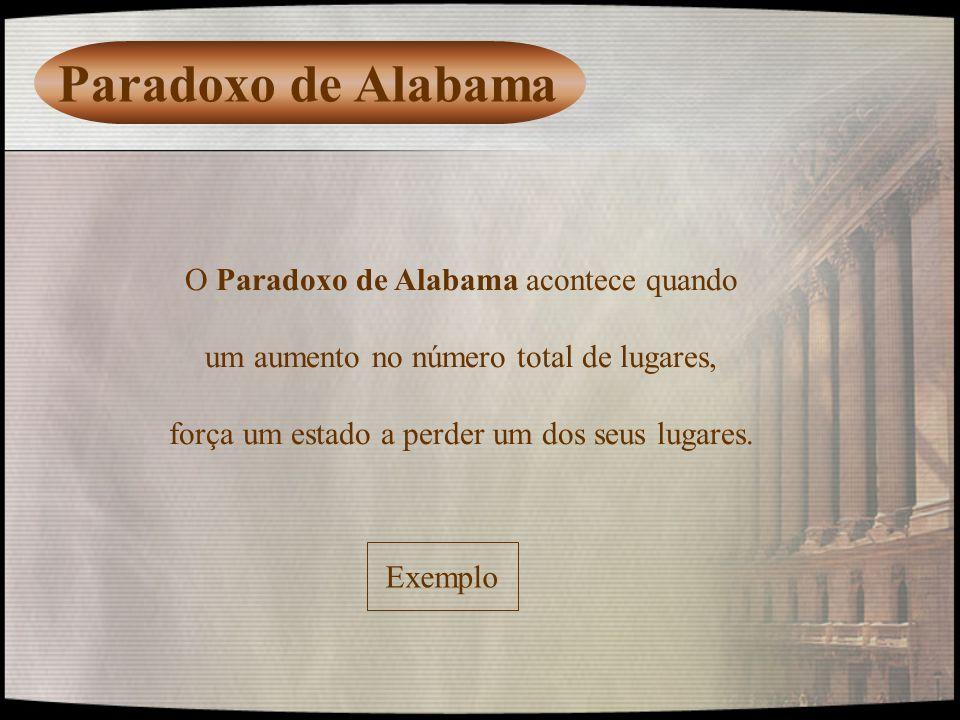 Paradoxo de Alabama O Paradoxo de Alabama acontece quando