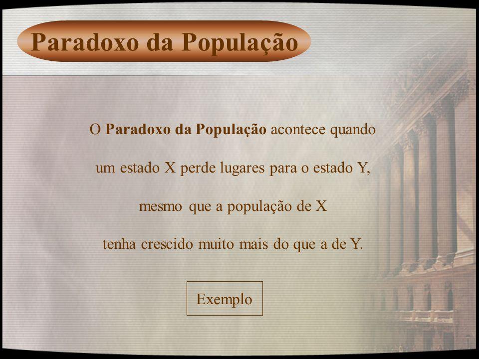 Paradoxo da População O Paradoxo da População acontece quando