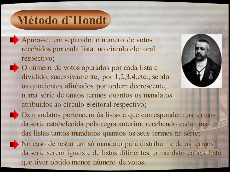 Método d'Hondt Apura-se, em separado, o número de votos recebidos por cada lista, no círculo eleitoral respectivo;