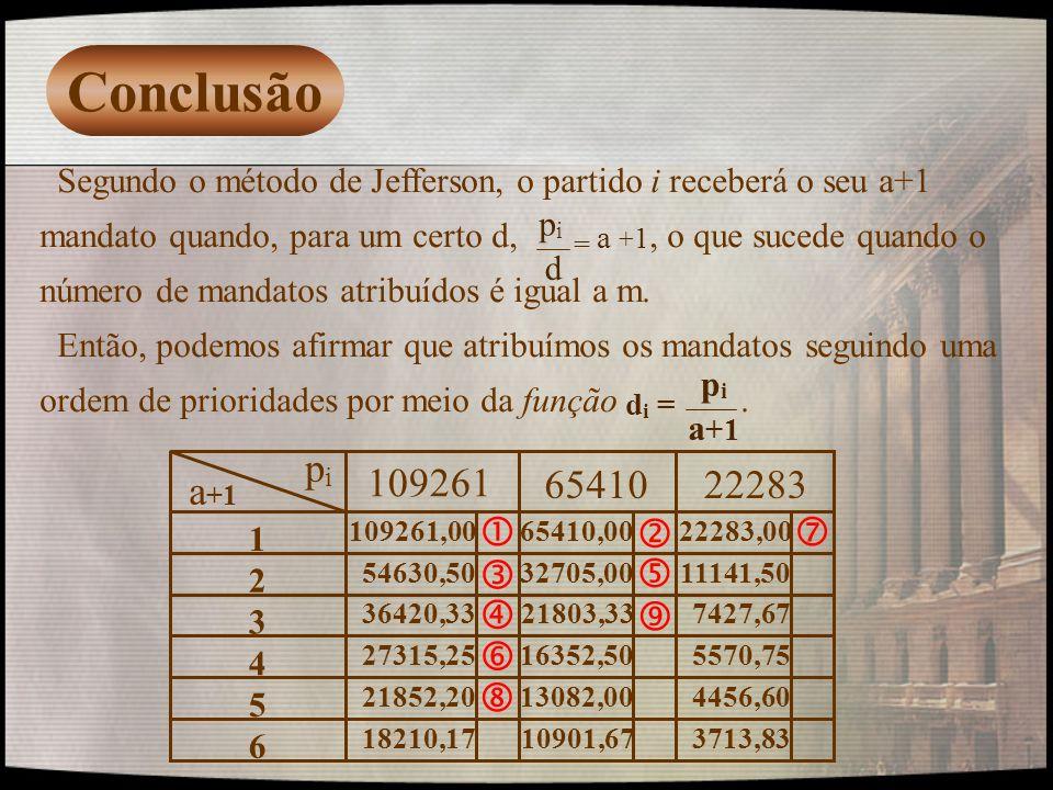 Conclusão 109261 65410 22283 pi a+1         