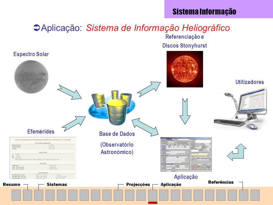 (Observatório Astronómico)
