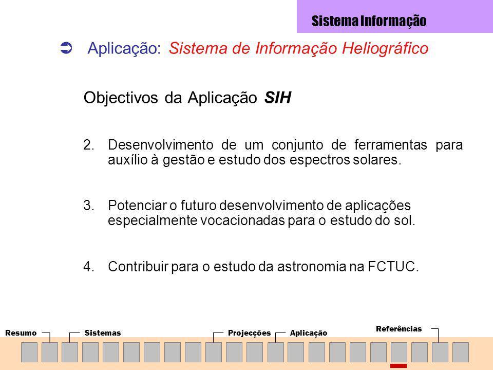 Aplicação: Sistema de Informação Heliográfico