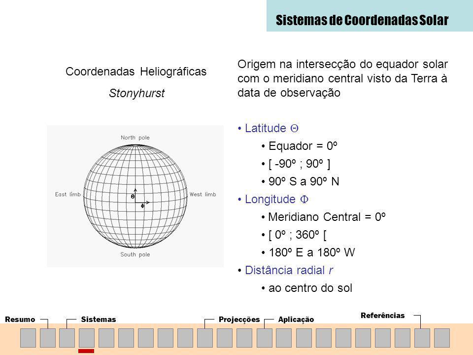 Sistemas de Coordenadas Solar