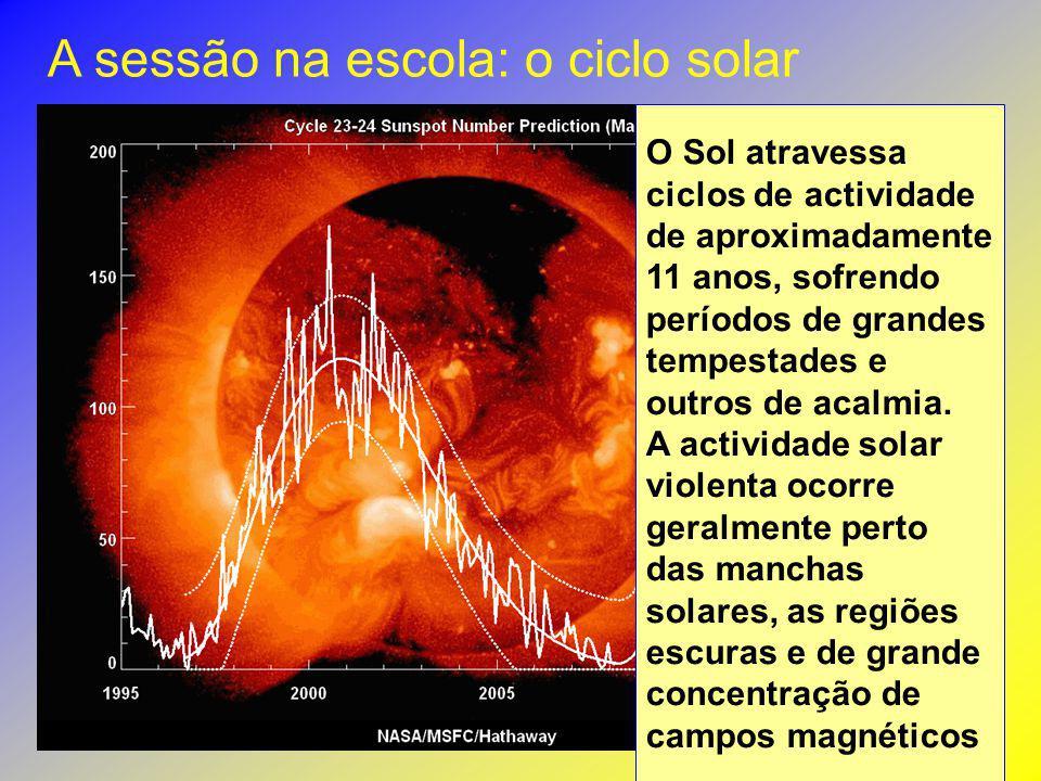 A sessão na escola: o ciclo solar