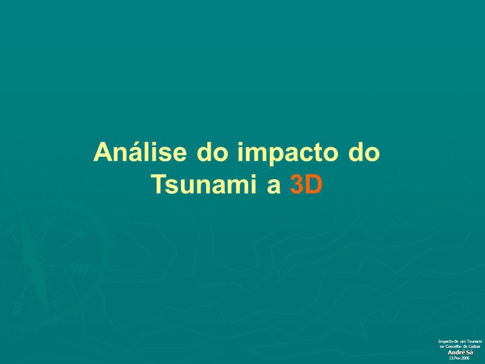 Análise do impacto do Tsunami a 3D