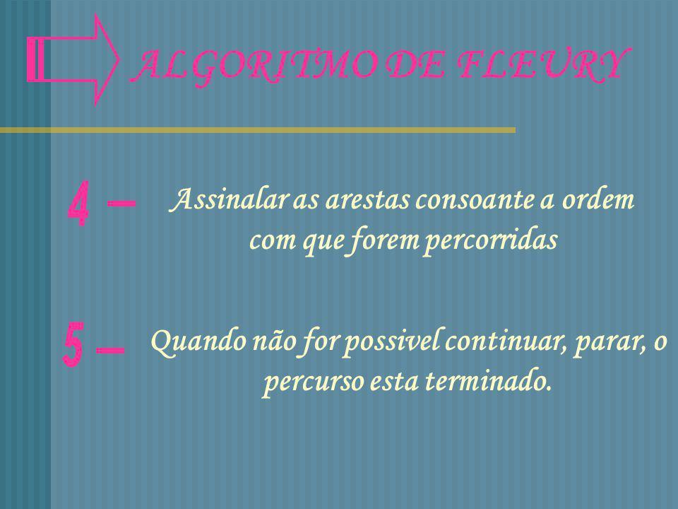 ALGORITMO DE FLEURY Assinalar as arestas consoante a ordem com que forem percorridas. 4.