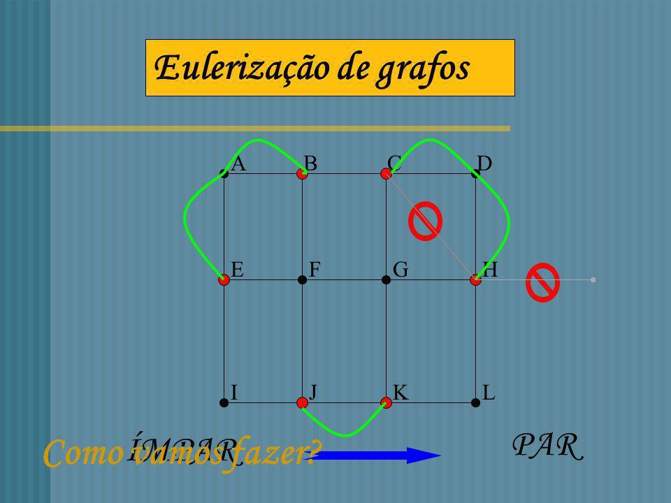 VÉRTICES DE GRAU Eulerização de grafos Como vamos fazer PAR ÍMPAR A B