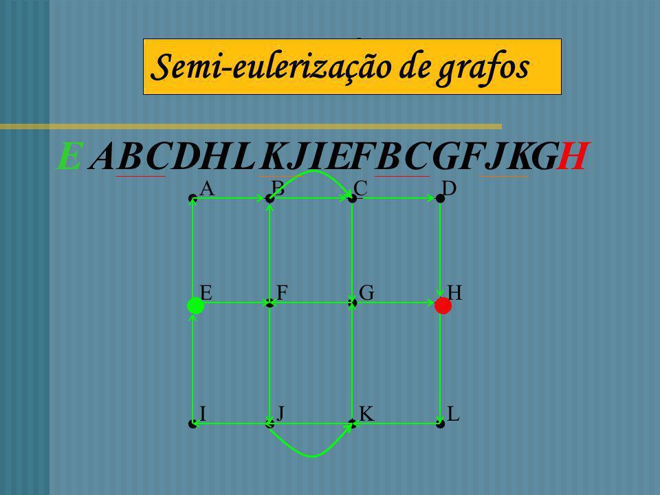 cicuito Caminho Semi-eulerização de grafos E A B C D H L K J I E F B C