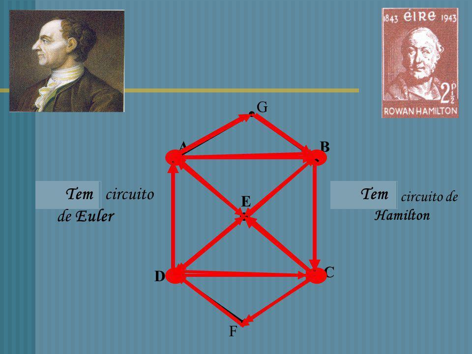 circuito de Euler Tem Não tem Não tem Tem Tem G A B