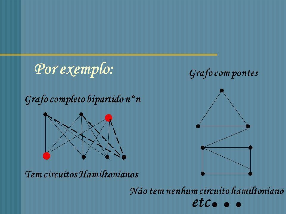 Por exemplo: etc Grafo com pontes Grafo completo bipartido n*n