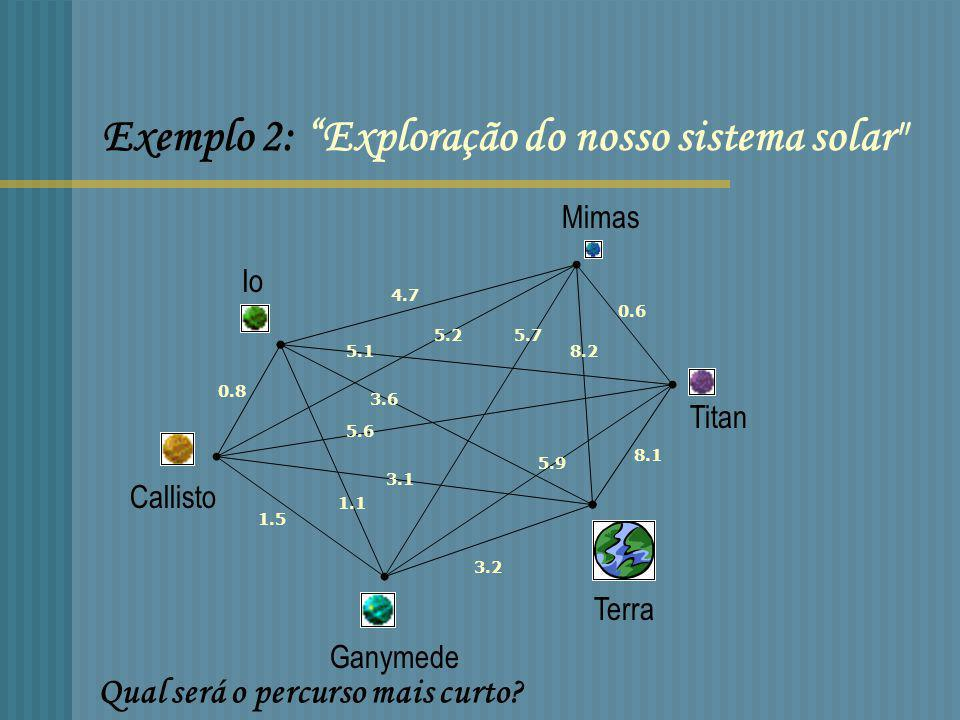 Exemplo 2: Exploração do nosso sistema solar