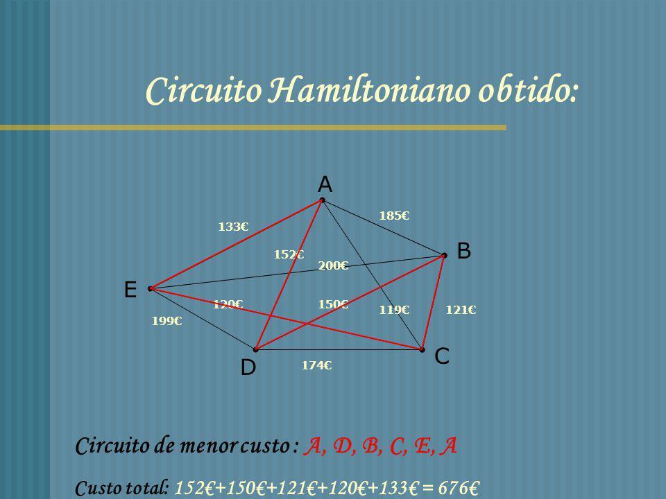 Circuito Hamiltoniano obtido: