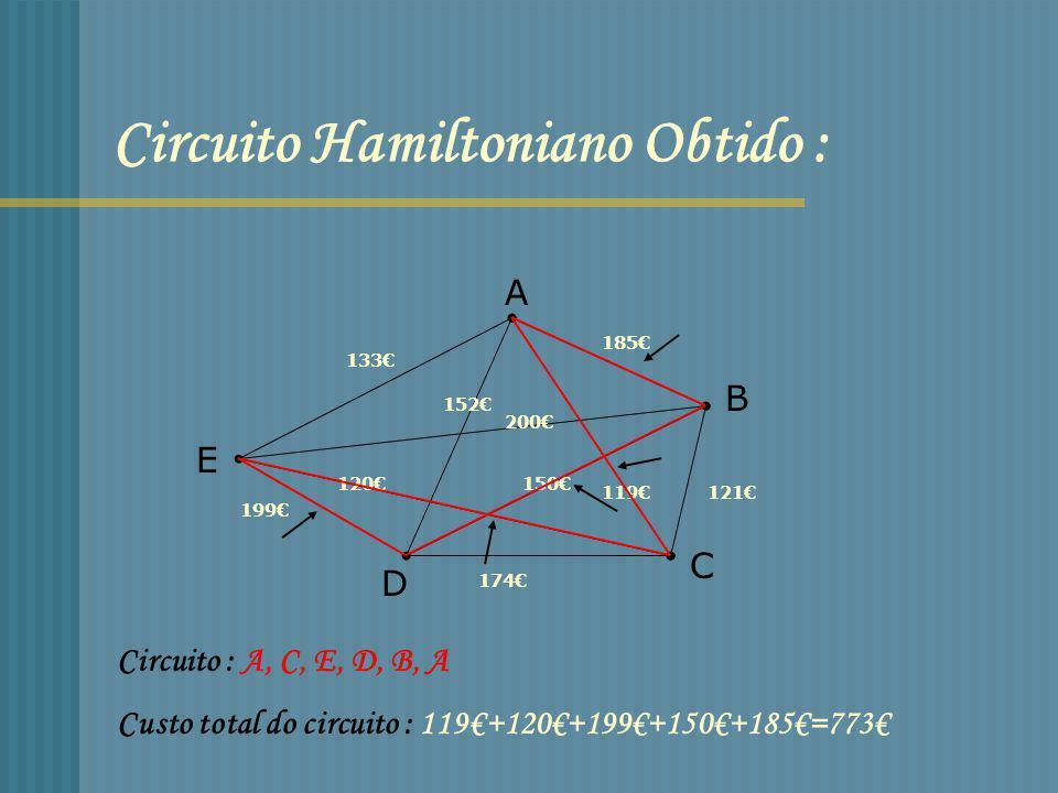 Circuito Hamiltoniano Obtido :