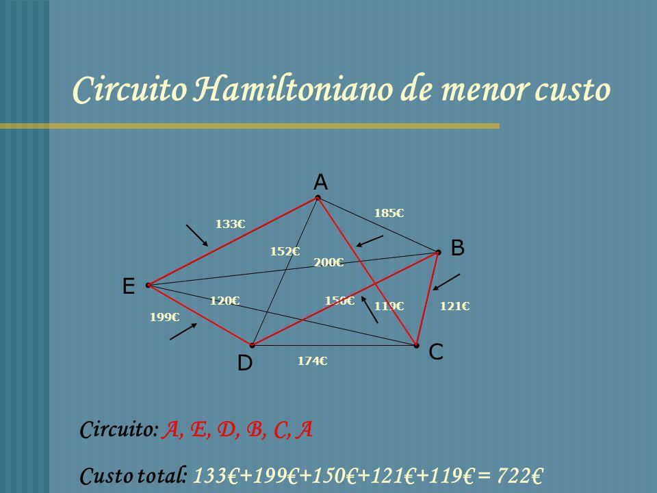 Circuito Hamiltoniano de menor custo