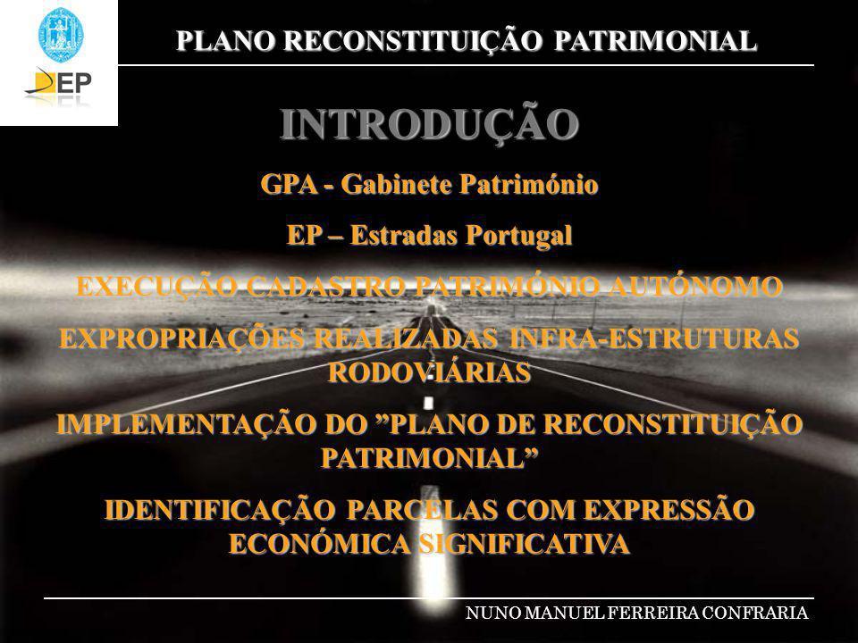 INTRODUÇÃO GPA - Gabinete Património EP – Estradas Portugal