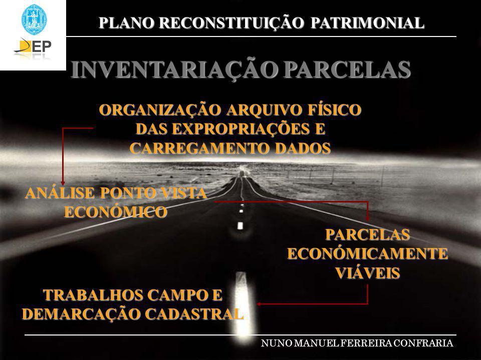 INVENTARIAÇÃO PARCELAS