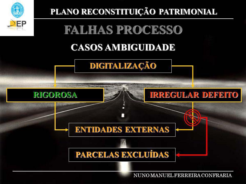FALHAS PROCESSO CASOS AMBIGUIDADE DIGITALIZAÇÃO RIGOROSA