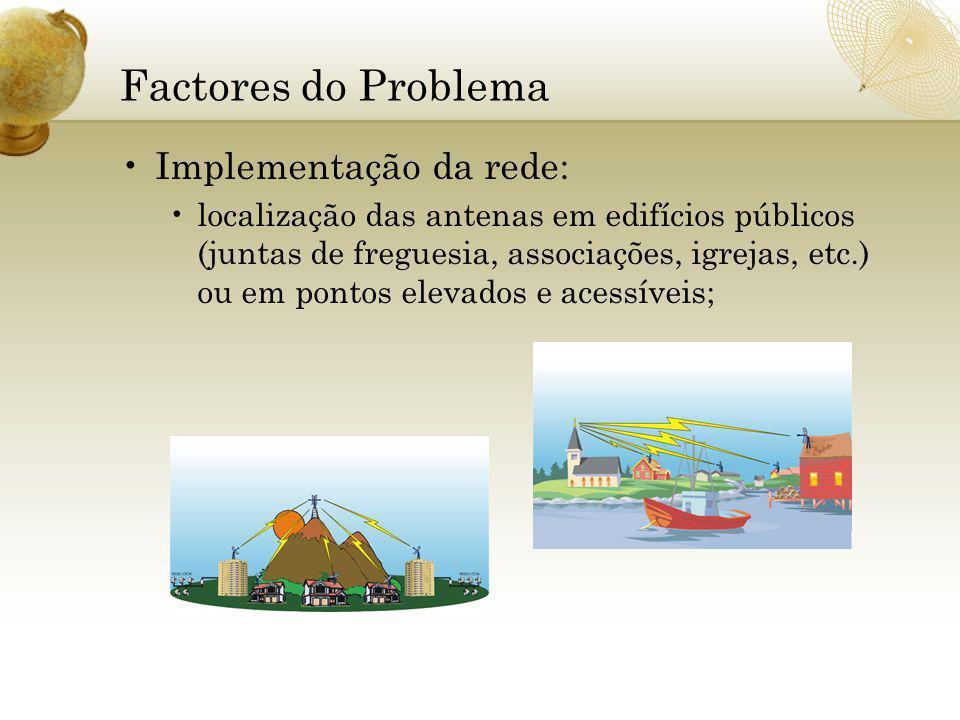 Factores do Problema Implementação da rede: