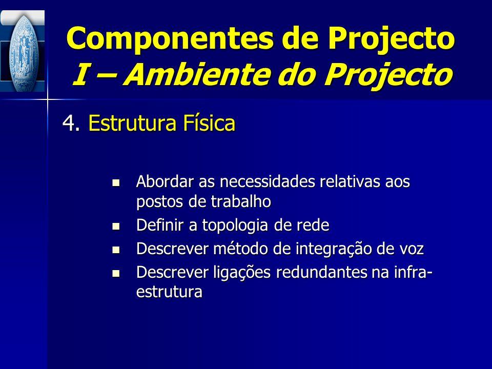 Componentes de Projecto I – Ambiente do Projecto