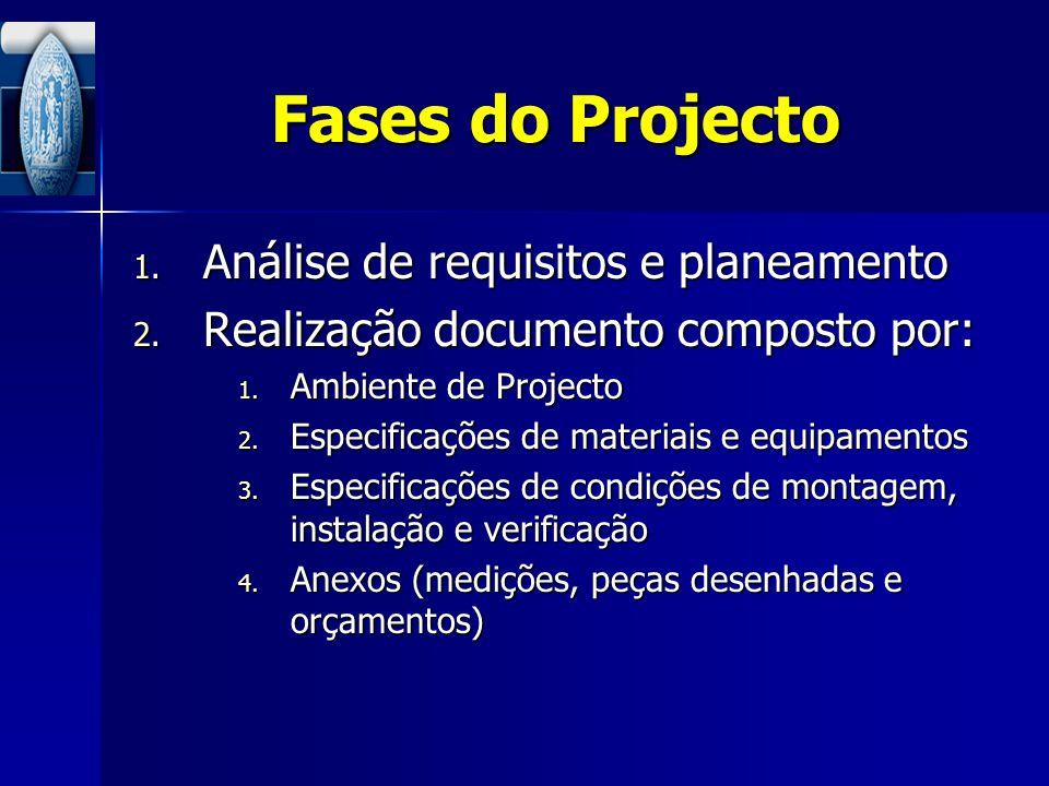 Fases do Projecto Análise de requisitos e planeamento