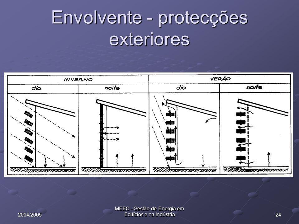 Envolvente - protecções exteriores
