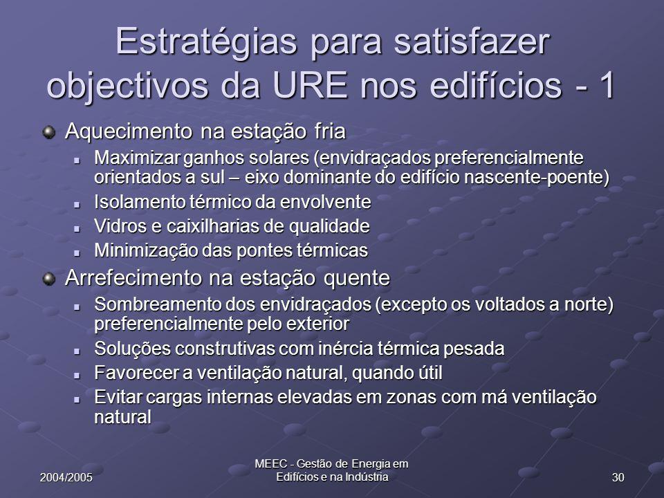 Estratégias para satisfazer objectivos da URE nos edifícios - 1