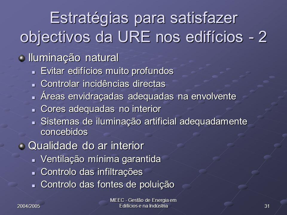 Estratégias para satisfazer objectivos da URE nos edifícios - 2