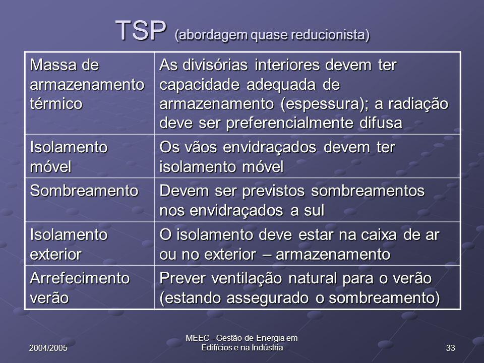 TSP (abordagem quase reducionista)
