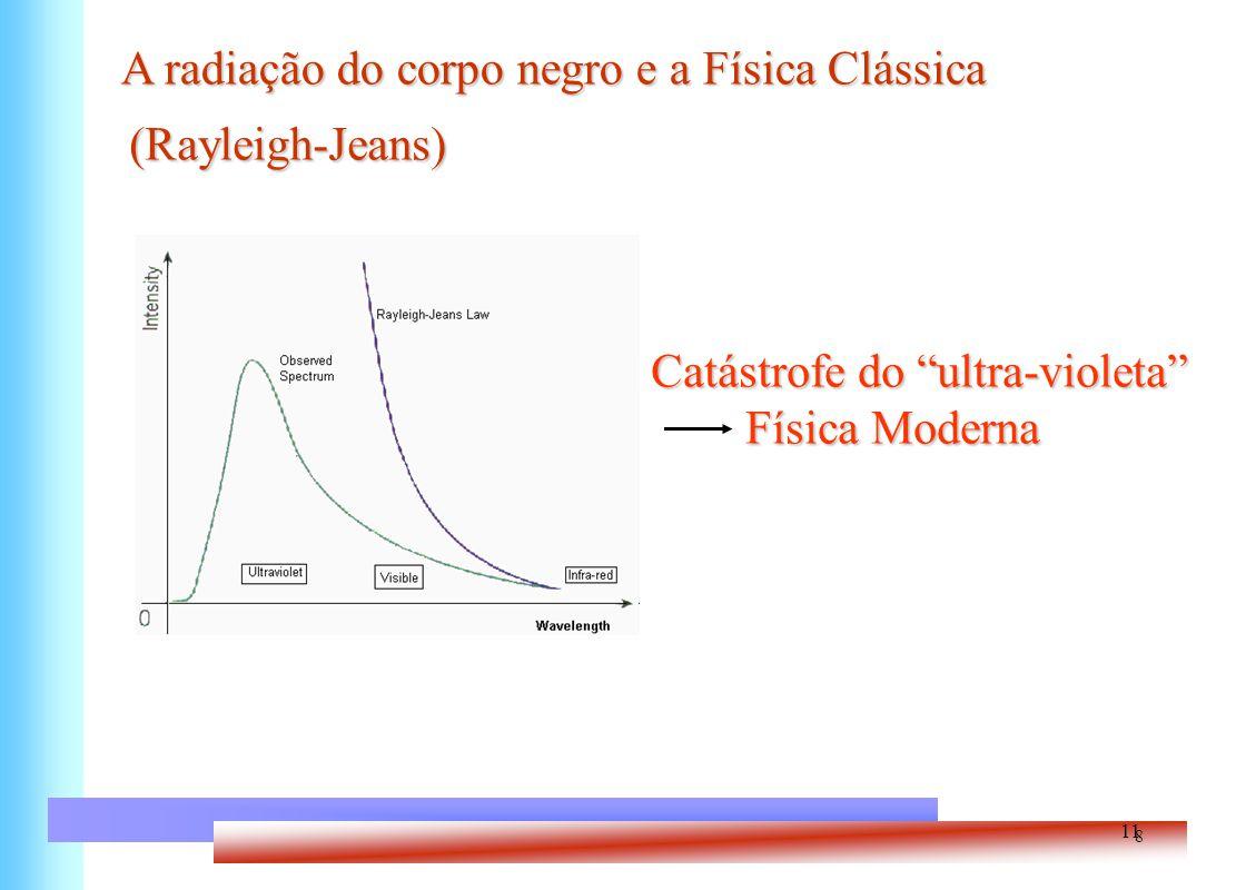 A radiação do corpo negro e a Física Clássica