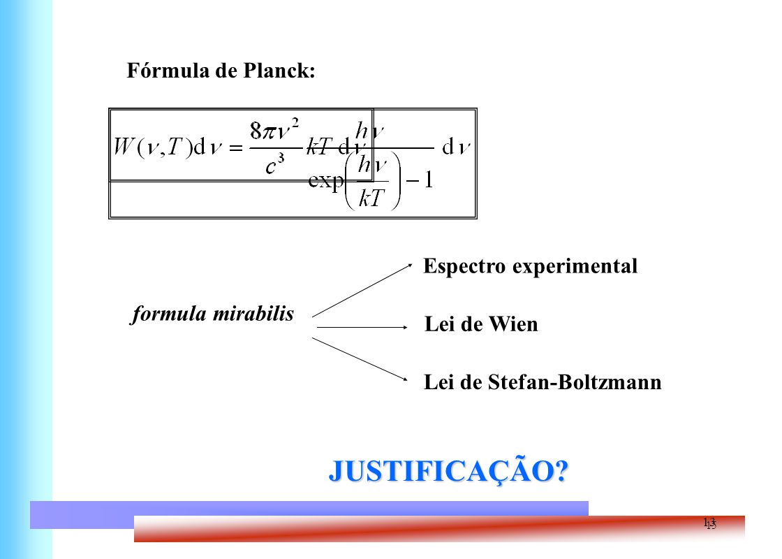Espectro experimental Lei de Stefan-Boltzmann