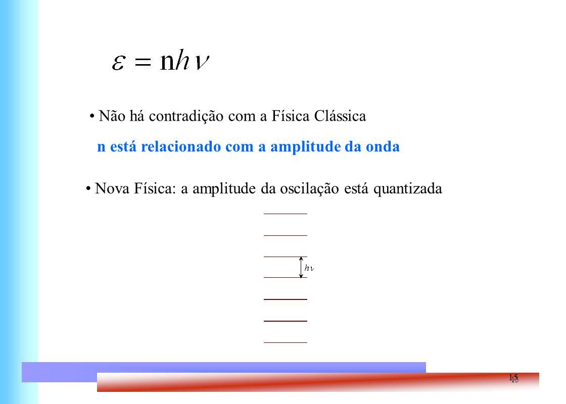 Não há contradição com a Física Clássica