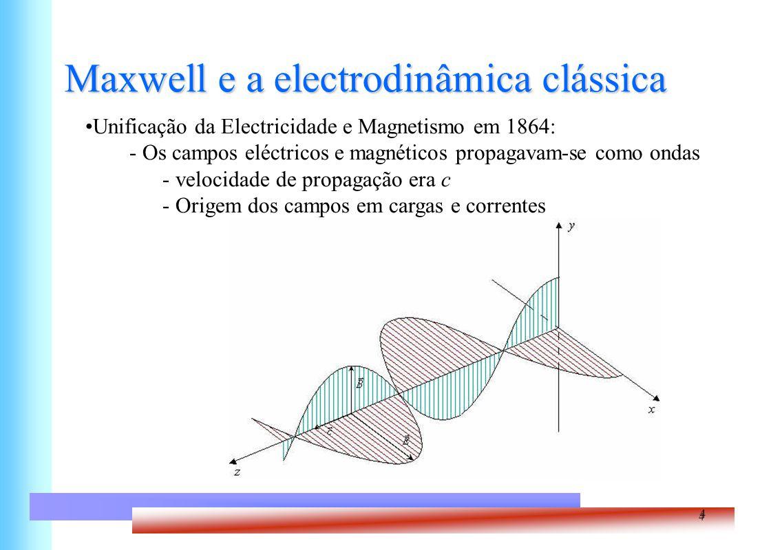 Maxwell e a electrodinâmica clássica