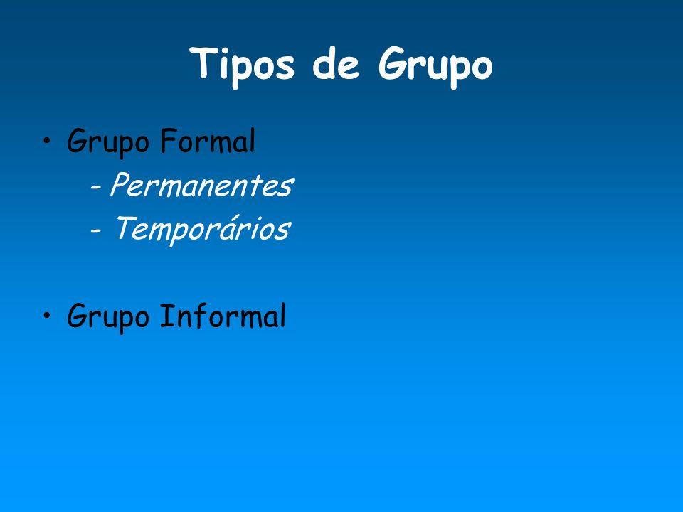 Tipos de Grupo Grupo Formal - Permanentes - Temporários Grupo Informal