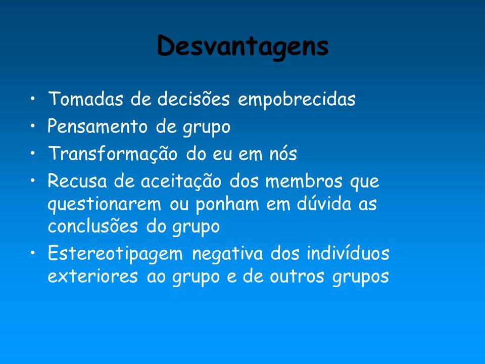 Desvantagens Tomadas de decisões empobrecidas Pensamento de grupo