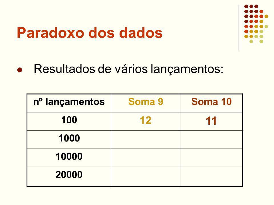 Paradoxo dos dados Resultados de vários lançamentos: 11 12