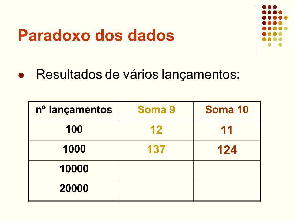Paradoxo dos dados Resultados de vários lançamentos: 11 124 12 137