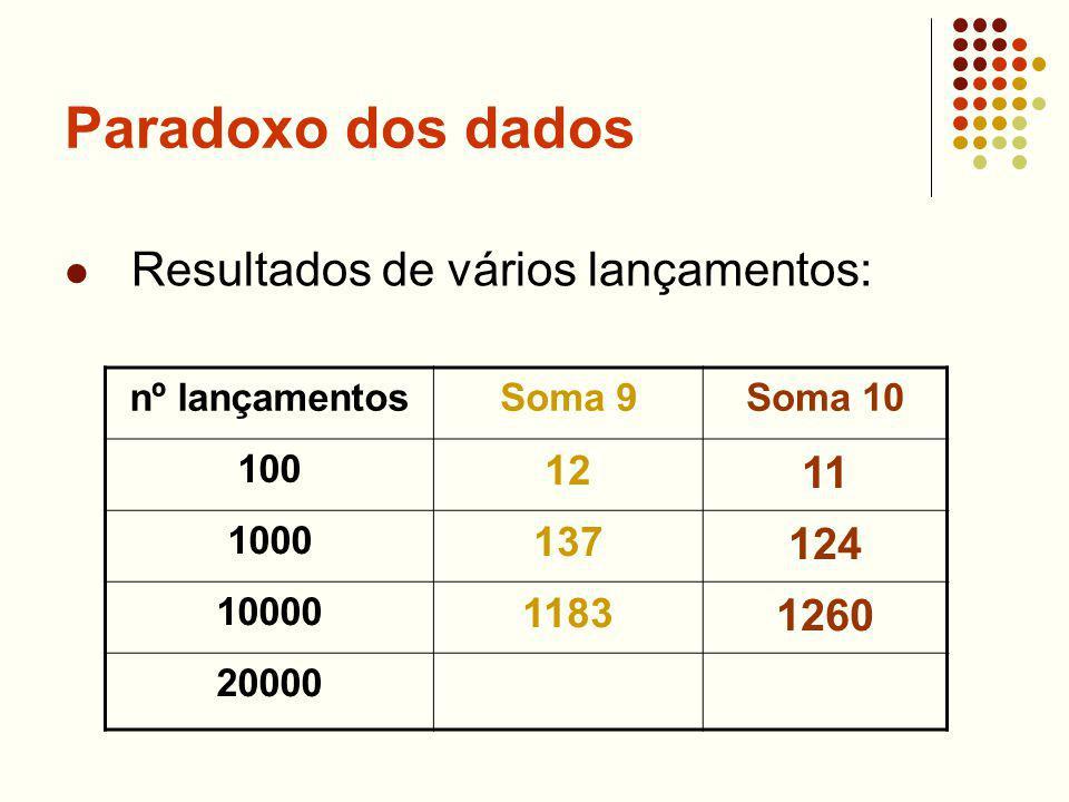 Paradoxo dos dados Resultados de vários lançamentos: 11 124 1260 12