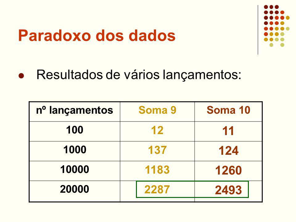 Paradoxo dos dados Resultados de vários lançamentos: 11 124 1260 2493