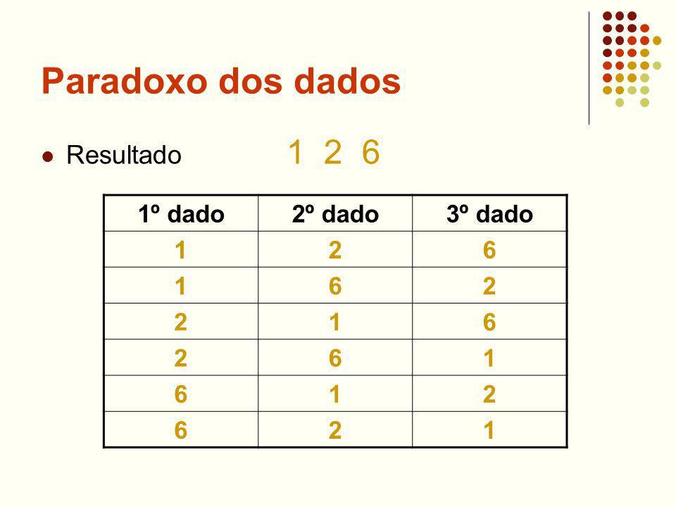 Paradoxo dos dados Resultado 1 2 6 1º dado 2º dado 3º dado 1 2 6