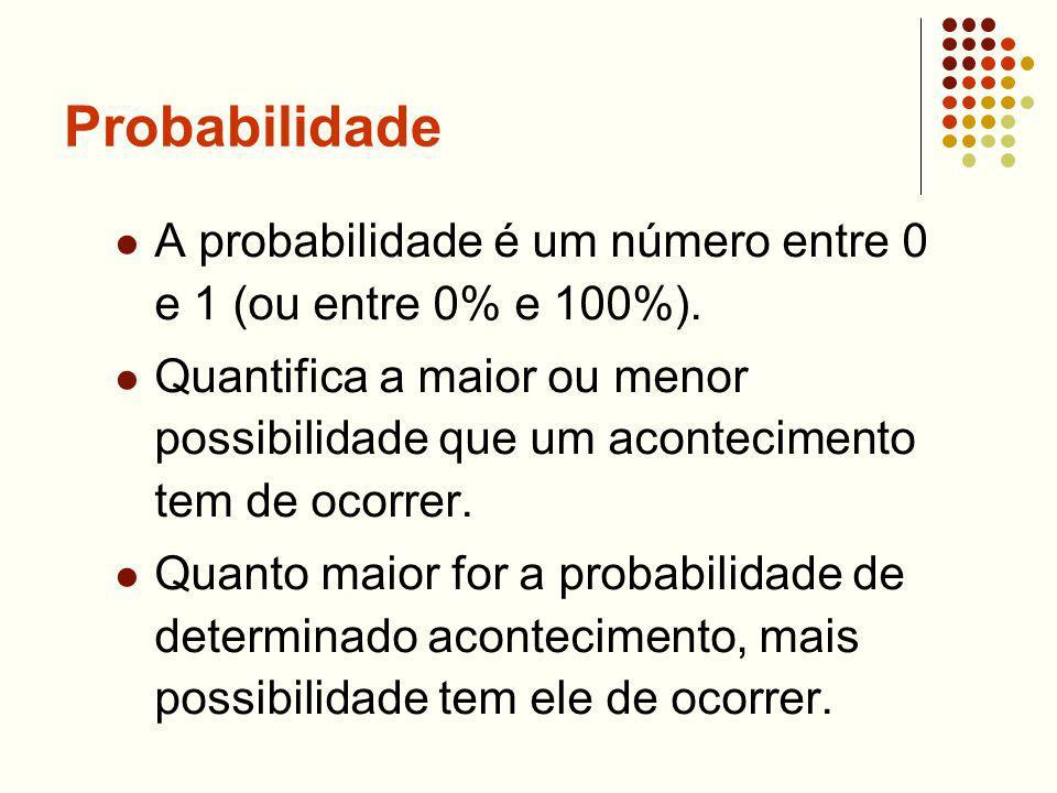 Probabilidade A probabilidade é um número entre 0 e 1 (ou entre 0% e 100%).