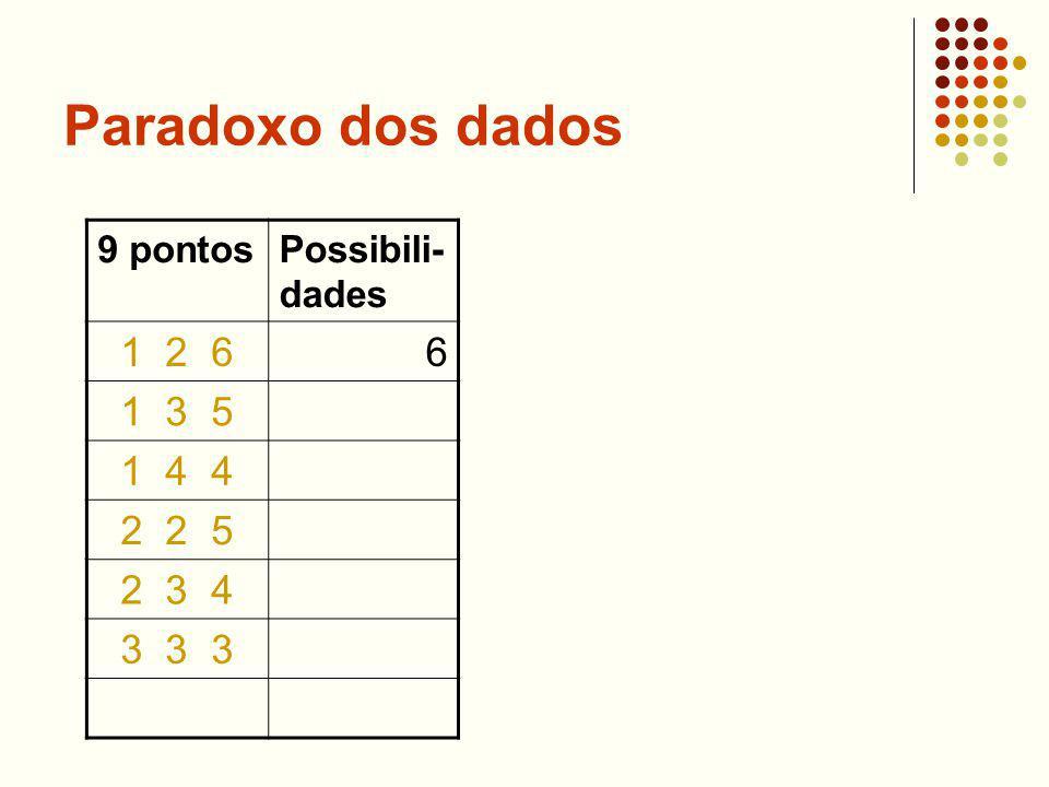 Paradoxo dos dados 1 2 6 6 1 3 5 1 4 4 2 2 5 2 3 4 3 3 3 9 pontos