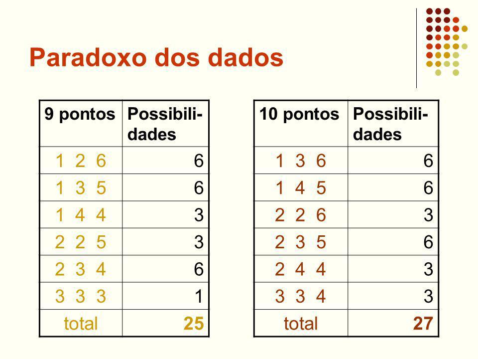 Paradoxo dos dados 1 2 6 6 1 3 5 1 4 4 3 2 2 5 2 3 4 3 3 3 1 total 25