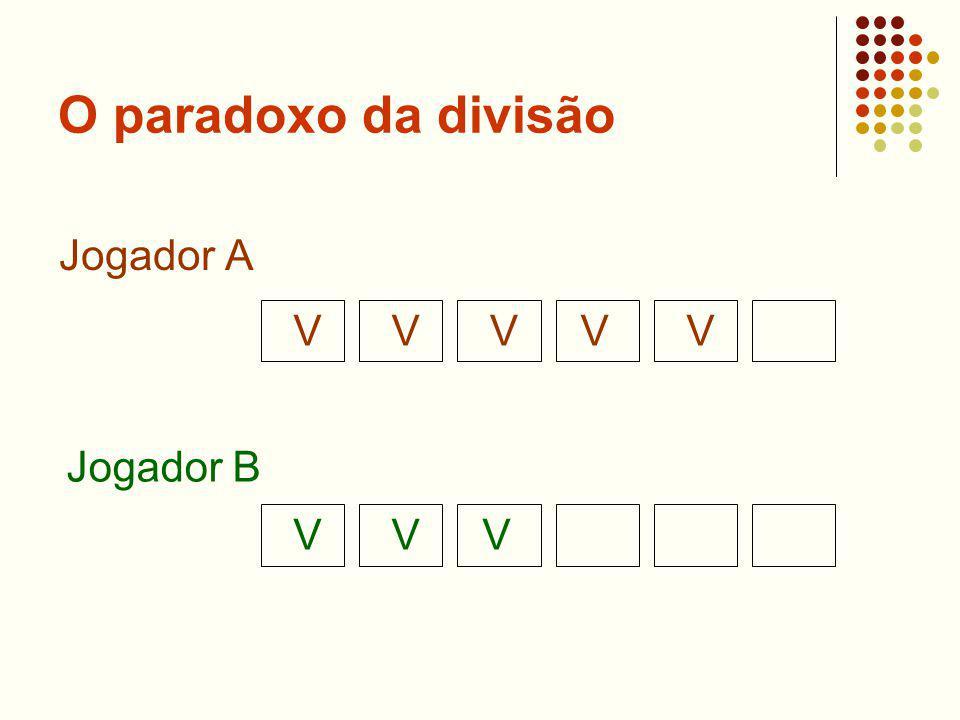 O paradoxo da divisão Jogador A V V V V V Jogador B V V V