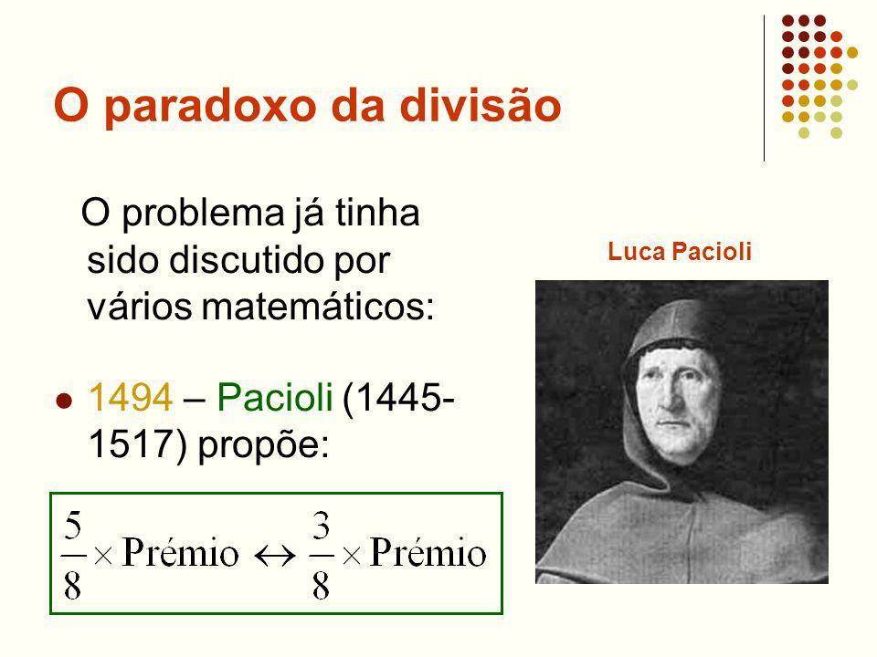O paradoxo da divisão 1494 – Pacioli (1445-1517) propõe: