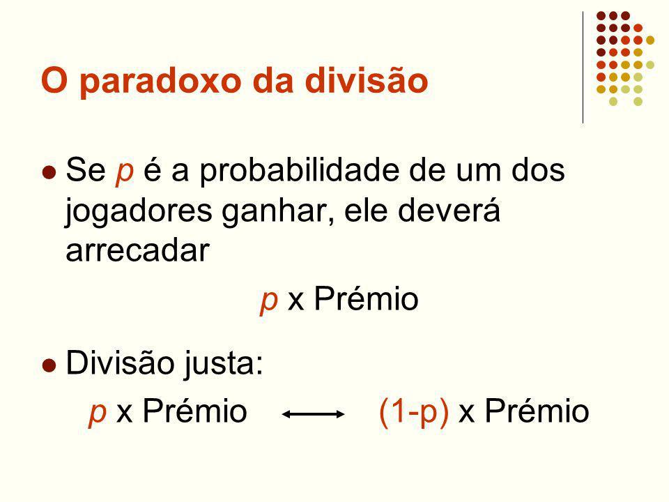 O paradoxo da divisão Se p é a probabilidade de um dos jogadores ganhar, ele deverá arrecadar. p x Prémio.
