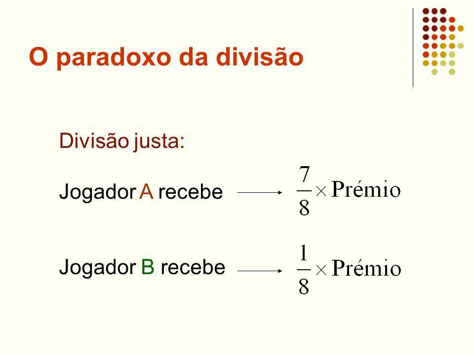 O paradoxo da divisão Divisão justa: Jogador A recebe Jogador B recebe