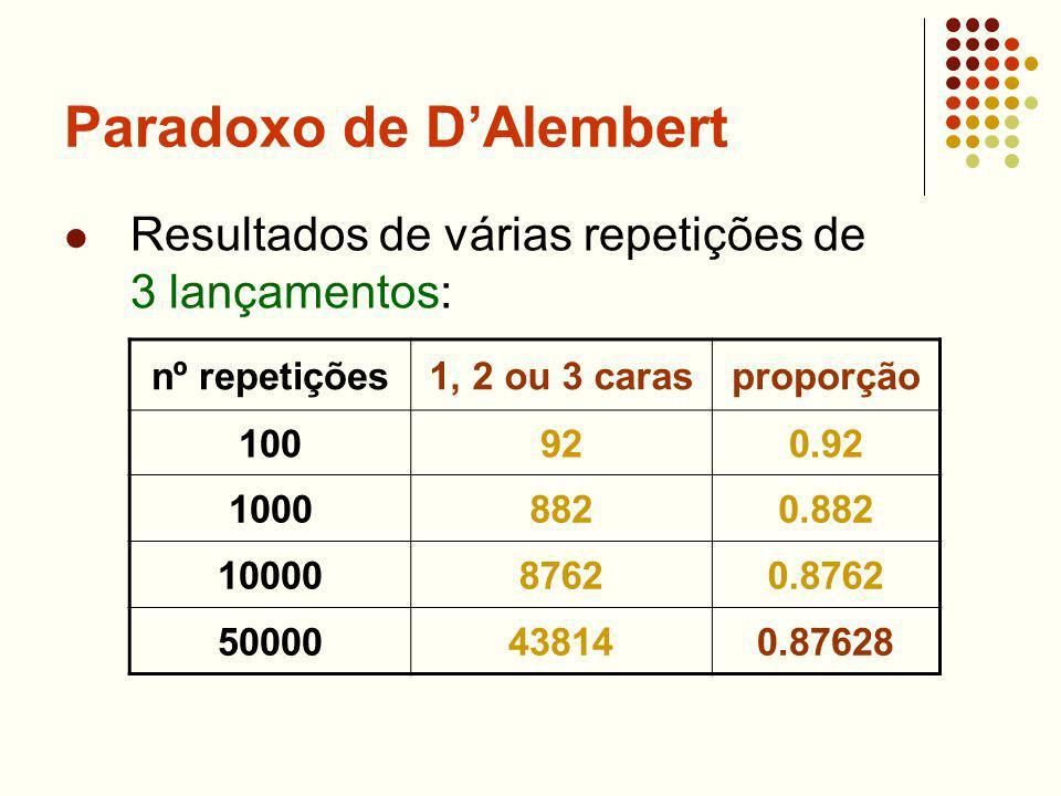 Paradoxo de D'Alembert