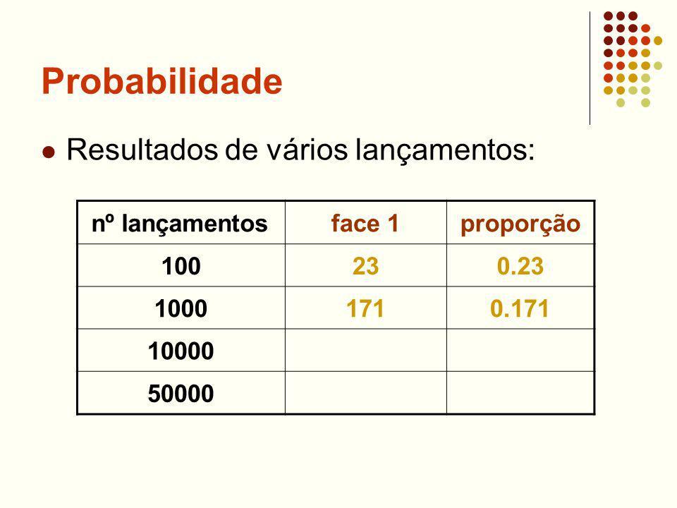 Probabilidade Resultados de vários lançamentos: nº lançamentos face 1