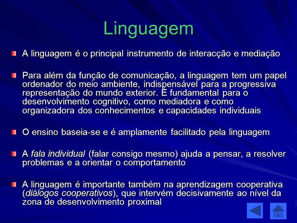 Linguagem A linguagem é o principal instrumento de interacção e mediação.