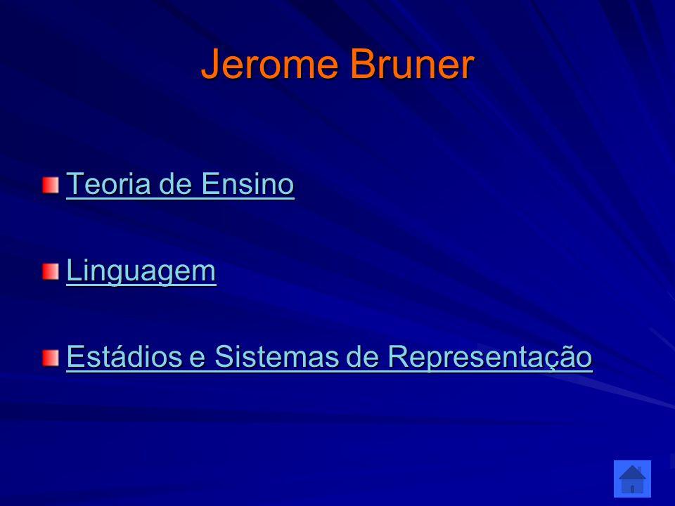 Jerome Bruner Teoria de Ensino Linguagem